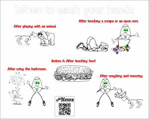 When to wash hands
