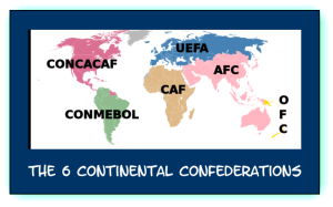 6 Continental Confederations